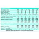 ARCON CONGELADOR TAPA ABATIBLE HF240-INOX - ENVIO GRATIS